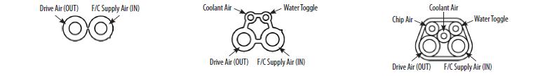 F-1200 Foot Control Series