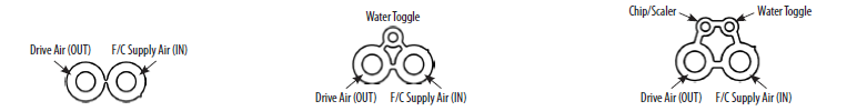 F-1300 Foot Control Series